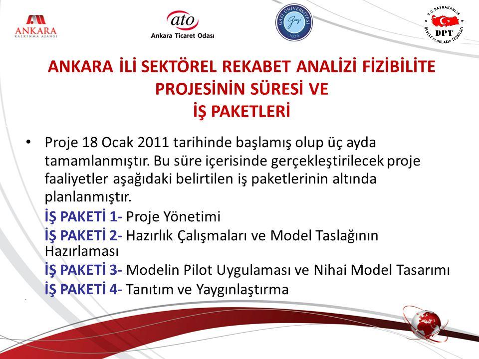 ANKARA KALKINMA AJANSI Proje 18 Ocak 2011 tarihinde başlamış olup üç ayda tamamlanmıştır. Bu süre içerisinde gerçekleştirilecek proje faaliyetler aşağ