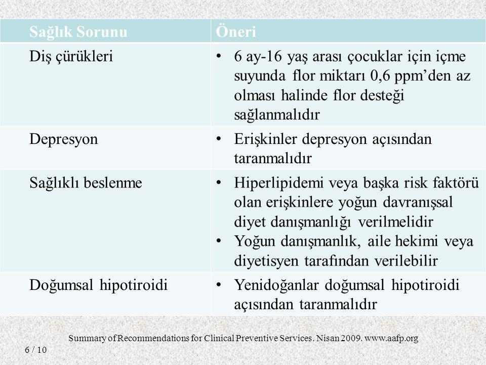 Sağlık SorunuÖneri Hormon replasman tedavisi Postmenopozal bayanlara rutin östrojen ve progesteron verilmemelidir Hipetansiyon Erişkinler her karşılaşmada yüksek kan basıncı açısından taranmalıdır Çocuk ve ergenlerin taranması konusunda yeterli kanıt yoktur Grip 50 yaş ve üzeri erişkinler rutin olarak gribe karşı aşılanmalıdır Aşı takvimi TC Sağlık Bakanlığı Önerilerine Göre / 10 7 Summary of Recommendations for Clinical Preventive Services.
