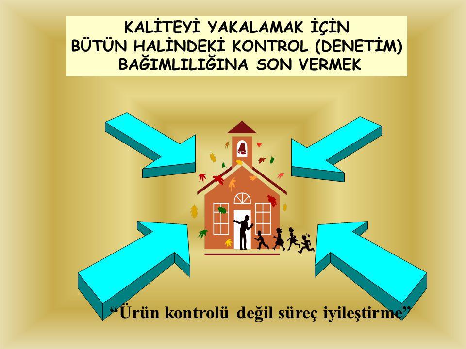 """YENİ BİR """"TOPLAM KALİTE"""" VE """"SÜREKLİ GELİŞİM"""" FELSEFESİ BENİMSEMEK"""