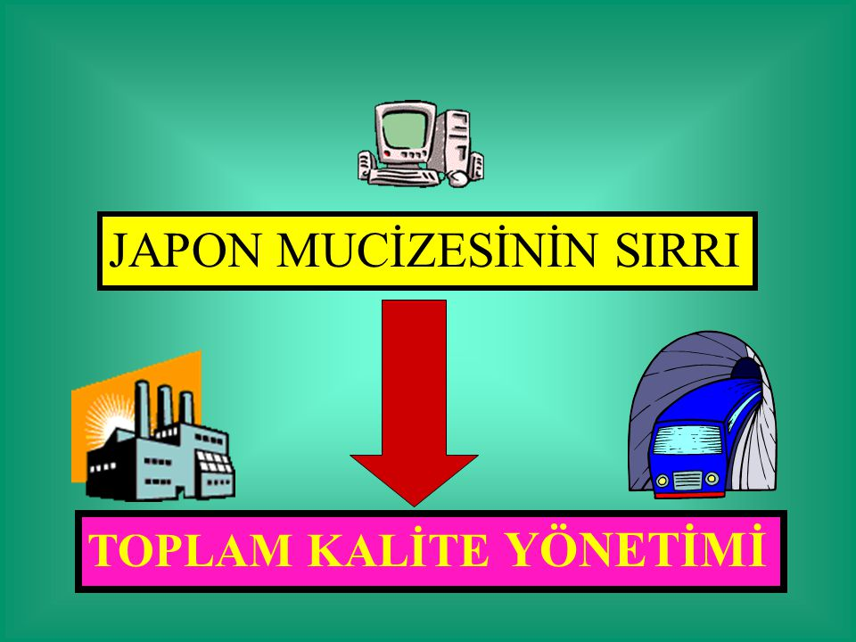 JAPON MUCİZESİ