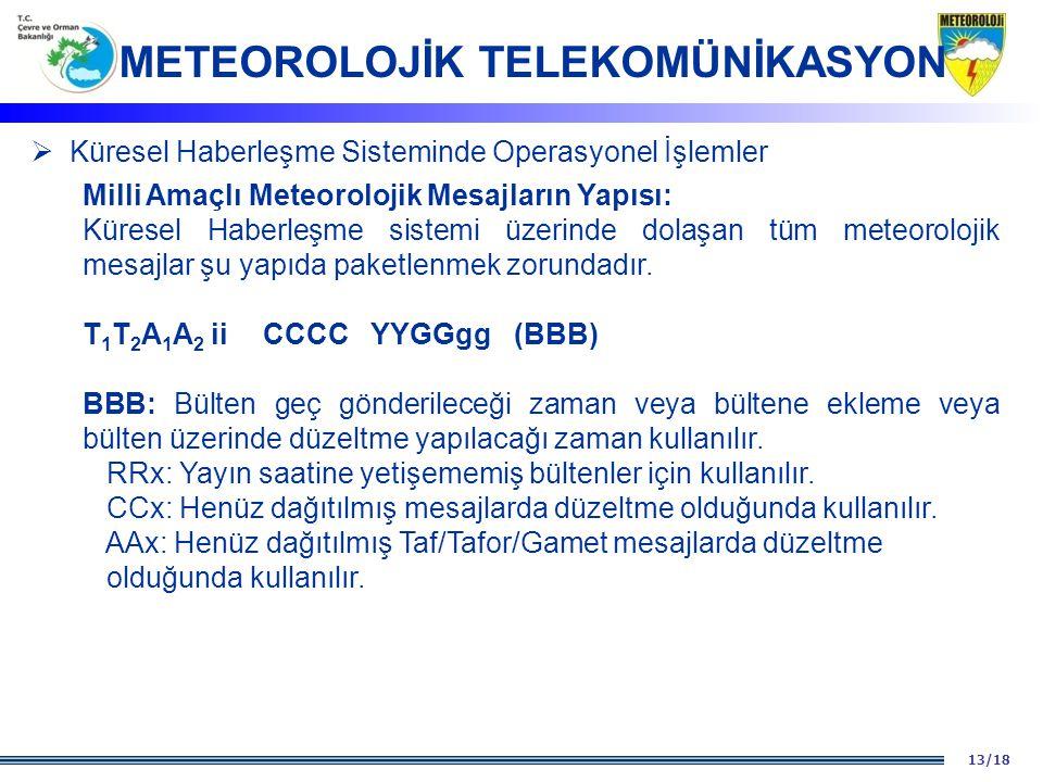 13/18  Küresel Haberleşme Sisteminde Operasyonel İşlemler Milli Amaçlı Meteorolojik Mesajların Yapısı: Küresel Haberleşme sistemi üzerinde dolaşan tü