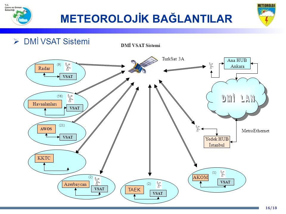 16/18  DMİ VSAT Sistemi MetroEthernet VSAT Azerbaycan TAEK (7)(7) (2)(2) (2)(2) AKOM VSAT (1)(1) TurkSat 3A VSAT Radar (9)(9) VSAT Havaalanları (56)