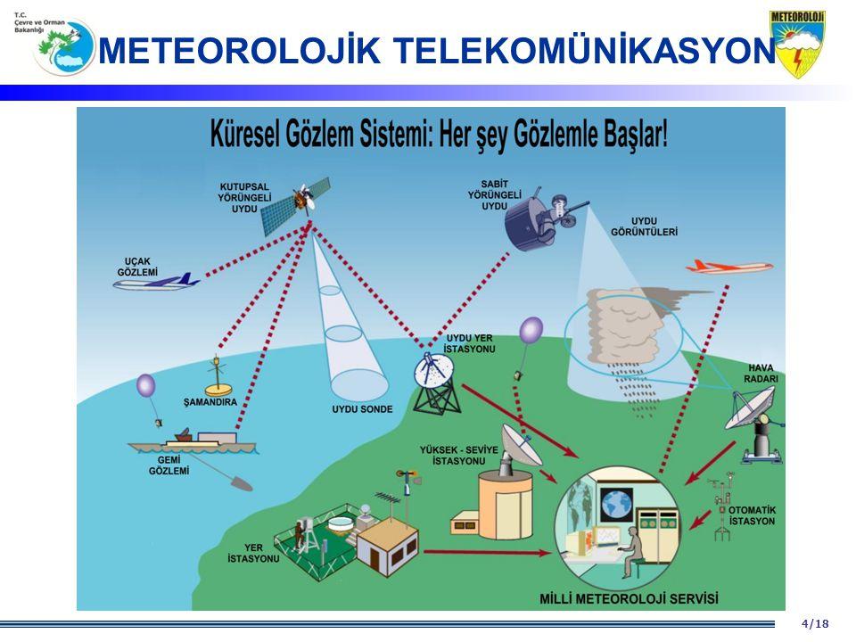 15/18 METEOROLOJİK BAĞLANTILAR  DMİ Yurtiçi Bağlantıları 110 VSAT Bağlantısı 330 civarında ADSL Bağlantısı 340 civarında GPRS Bağlantısı 150 Mb hızında MetroEthernet Internet Bağlantısı (Merkez - Ankara) 10 Mb hızında MetroEthernet Internet Bağlantısı (İstabul - Bölge) PSTN (Dial-up) bağlantıları (İnsanlı her istasyon) Faks bağlantıları (İnsanlı her istasyon) Web temelli veri/bülten giriş imkanı Internet FTP tabanlı veri/bülten giriş imkanı.