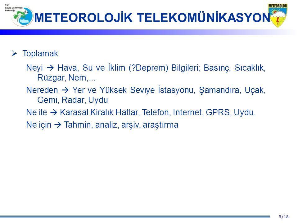 16/18  DMİ VSAT Sistemi MetroEthernet VSAT Azerbaycan TAEK (7)(7) (2)(2) (2)(2) AKOM VSAT (1)(1) TurkSat 3A VSAT Radar (9)(9) VSAT Havaalanları (56) VSAT AWOS (21) Yedek HUB İstanbul Ana HUB Ankara DMİ VSAT Sistemi KKTC METEOROLOJİK BAĞLANTILAR