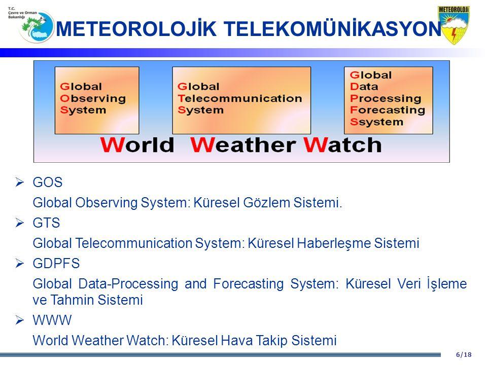 6/18  GOS Global Observing System: Küresel Gözlem Sistemi.  GTS Global Telecommunication System: Küresel Haberleşme Sistemi  GDPFS Global Data-Proc