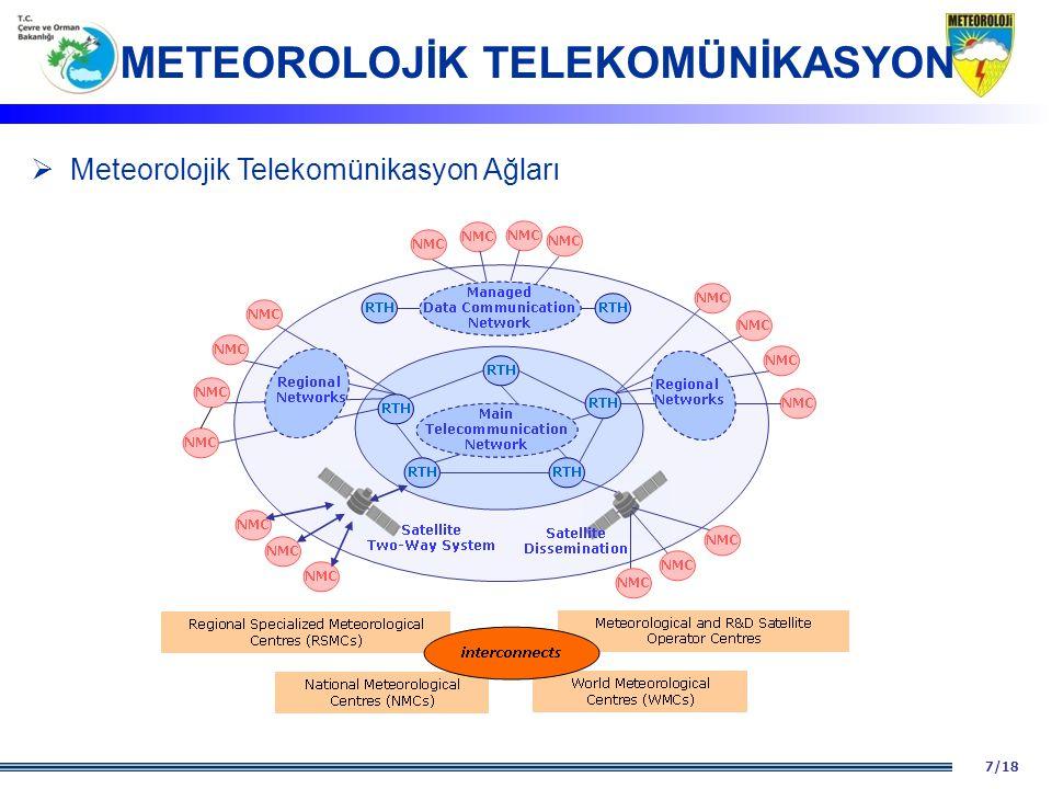 8/18  Meteorolojik Telekomünikasyon Ağları Küresel Telekomünikasyon Sistemi, gözlemlerin ve işlenmiş bilgilerin hızlı bir şekilde toplanması, değişimi ve dağıtımı için gerekli telekomünikasyon imkânları ve düzenlemelerinden oluşan koordine bir küresel sistemdir.