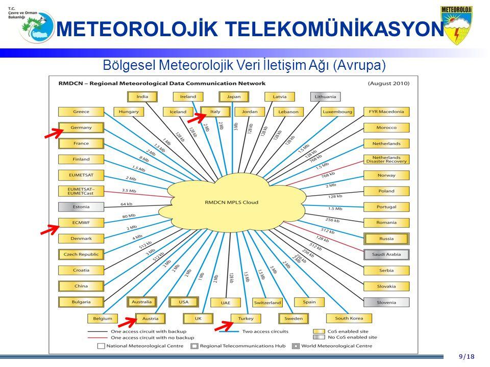 10/18  Meteorolojik Telekomünikasyon Ağları 3 temel seviyede organize edilmiştir: Milli Haberleşme Ağı  Milli Meteoroloji Ofisleri Bölgesel Haberleşme Ağı  RTH, Bölgesel Haberleşme Merkezlerinden oluşur.