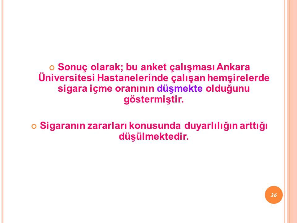 Sonuç olarak; bu anket çalışması Ankara Üniversitesi Hastanelerinde çalışan hemşirelerde sigara içme oranının düşmekte olduğunu göstermiştir. Sigaranı