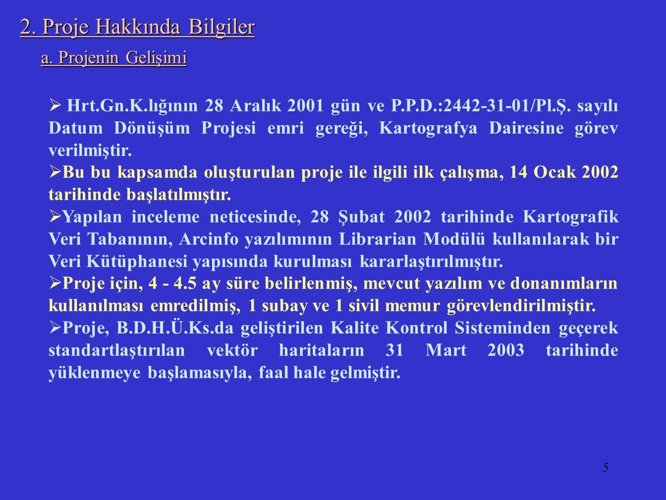 5 2. Proje Hakkında Bilgiler a. Projenin Gelişimi  Hrt.Gn.K.lığının 28 Aralık 2001 gün ve P.P.D.:2442-31-01/Pl.Ş. sayılı Datum Dönüşüm Projesi emri g