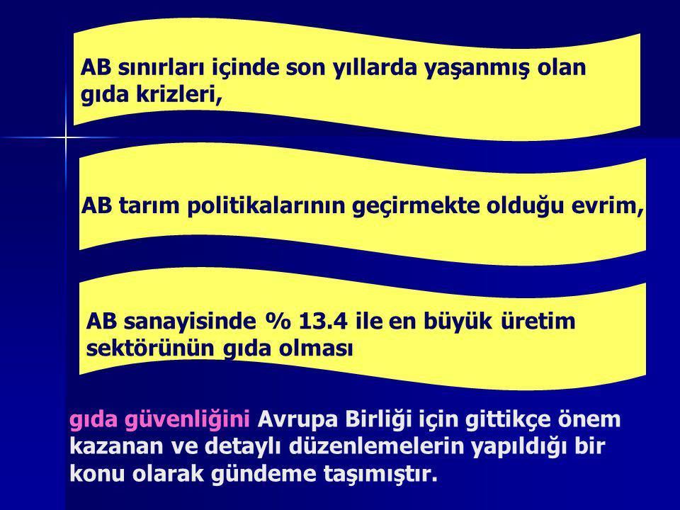 'Avrupa Komisyonu Sağlık ve Tüketicinin Korunması Genel Müdürlüğü' tarafından Türkiye' den ihraç edilen ürünlerde tespit edilen olumsuzlukları, RASFF (Hızlı Alarm Sistemi) kapsamında bu konuda iletişim noktası olan 'Tarım ve Köyişleri Bakanlığı Koruma ve Kontrol Genel Müdürlüğü' ne bildirilir.