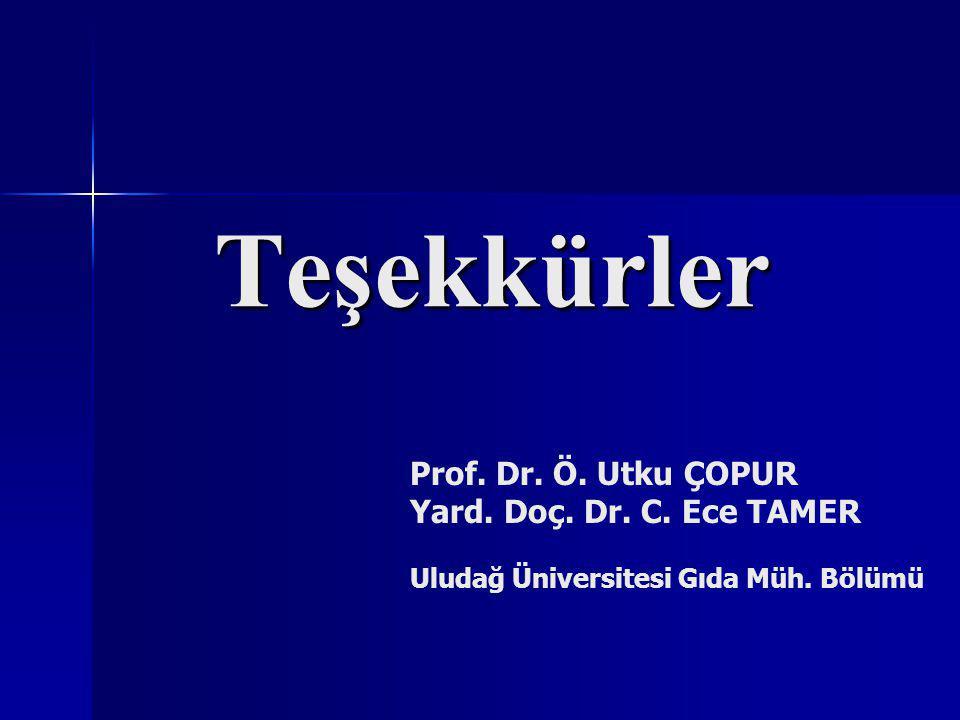 Teşekkürler Prof. Dr. Ö. Utku ÇOPUR Yard. Doç. Dr. C. Ece TAMER Uludağ Üniversitesi Gıda Müh. Bölümü