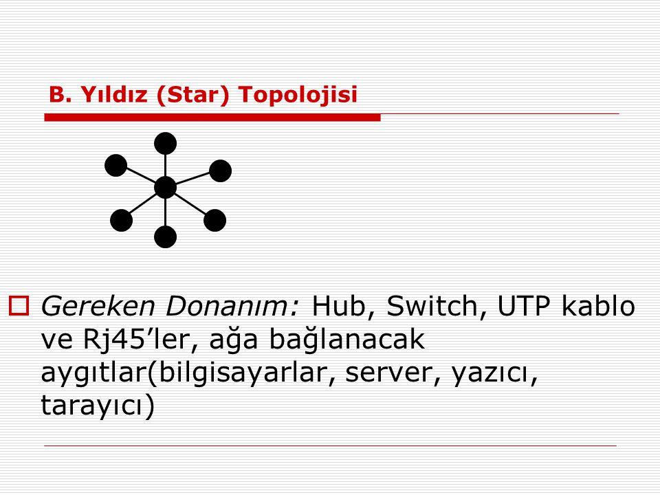 B. Yıldız (Star) Topolojisi  Gereken Donanım: Hub, Switch, UTP kablo ve Rj45'ler, ağa bağlanacak aygıtlar(bilgisayarlar, server, yazıcı, tarayıcı)