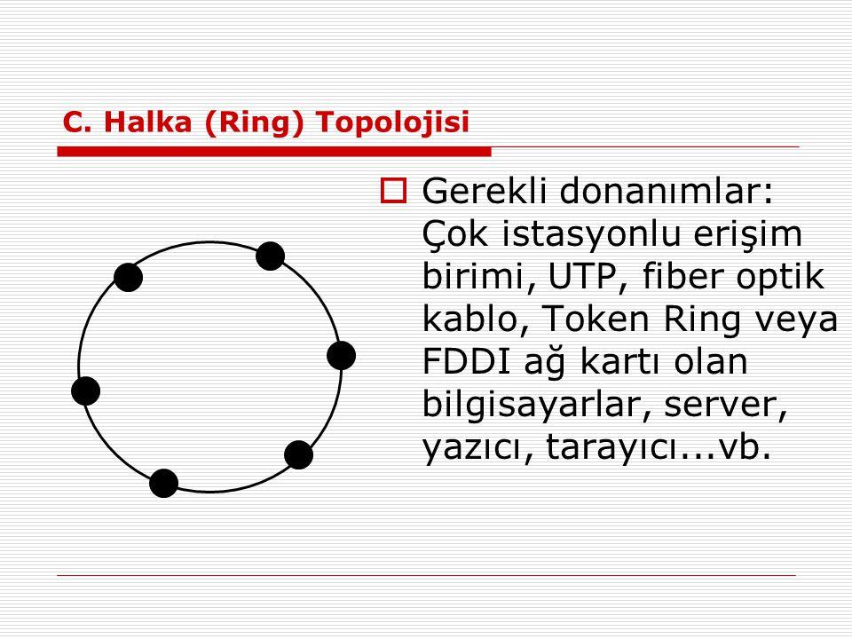 C. Halka (Ring) Topolojisi  Gerekli donanımlar: Çok istasyonlu erişim birimi, UTP, fiber optik kablo, Token Ring veya FDDI ağ kartı olan bilgisayarla