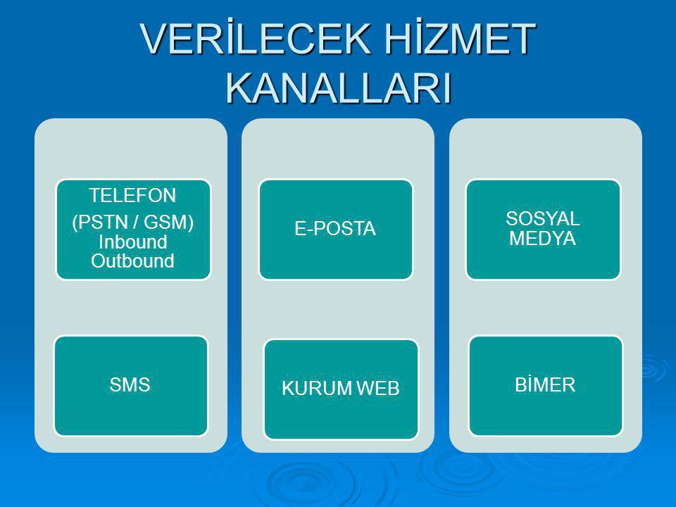 VERİLECEK HİZMET KANALLARI TELEFON (PSTN / GSM) Inbound Outbound SMSE-POSTAKURUM WEB SOSYAL MEDYA BİMER