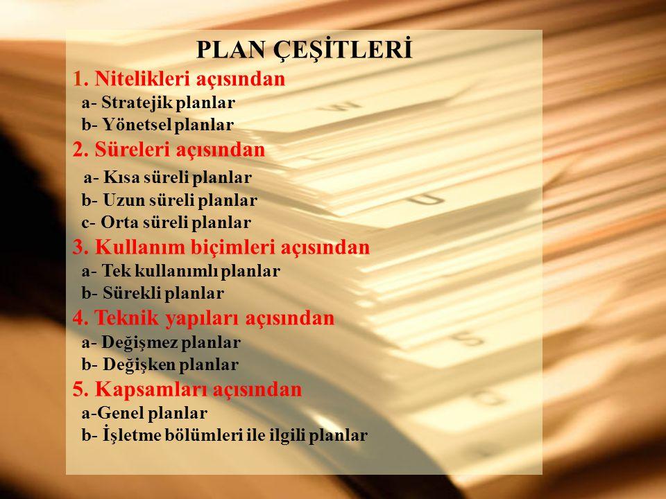 PLAN ÇEŞİTLERİ 1. Nitelikleri açısından a- Stratejik planlar b- Yönetsel planlar 2. Süreleri açısından a- Kısa süreli planlar b- Uzun süreli planlar c