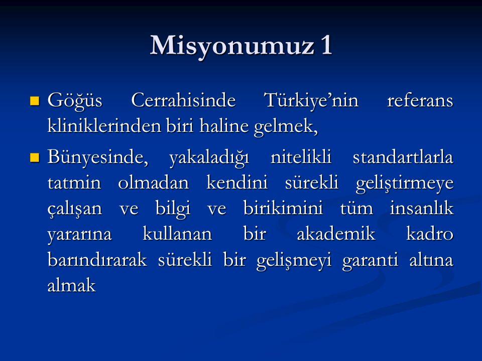 Misyonumuz 1 Göğüs Cerrahisinde Türkiye'nin referans kliniklerinden biri haline gelmek, Göğüs Cerrahisinde Türkiye'nin referans kliniklerinden biri haline gelmek, Bünyesinde, yakaladığı nitelikli standartlarla tatmin olmadan kendini sürekli geliştirmeye çalışan ve bilgi ve birikimini tüm insanlık yararına kullanan bir akademik kadro barındırarak sürekli bir gelişmeyi garanti altına almak Bünyesinde, yakaladığı nitelikli standartlarla tatmin olmadan kendini sürekli geliştirmeye çalışan ve bilgi ve birikimini tüm insanlık yararına kullanan bir akademik kadro barındırarak sürekli bir gelişmeyi garanti altına almak