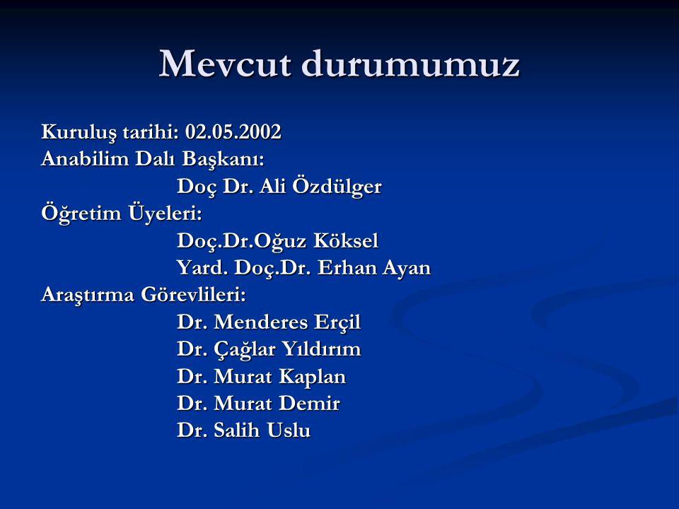 Mevcut durumumuz Kuruluş tarihi: 02.05.2002 Anabilim Dalı Başkanı: Doç Dr.