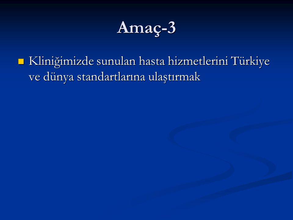 Amaç-3 Kliniğimizde sunulan hasta hizmetlerini Türkiye ve dünya standartlarına ulaştırmak Kliniğimizde sunulan hasta hizmetlerini Türkiye ve dünya standartlarına ulaştırmak