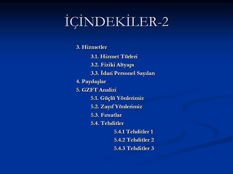 İÇİNDEKİLER-2 3. Hizmetler 3.1. Hizmet Türleri 3.2.