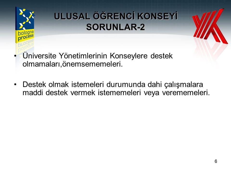 6 ULUSAL ÖĞRENCİ KONSEYİ SORUNLAR-2 Üniversite Yönetimlerinin Konseylere destek olmamaları,önemsememeleri.