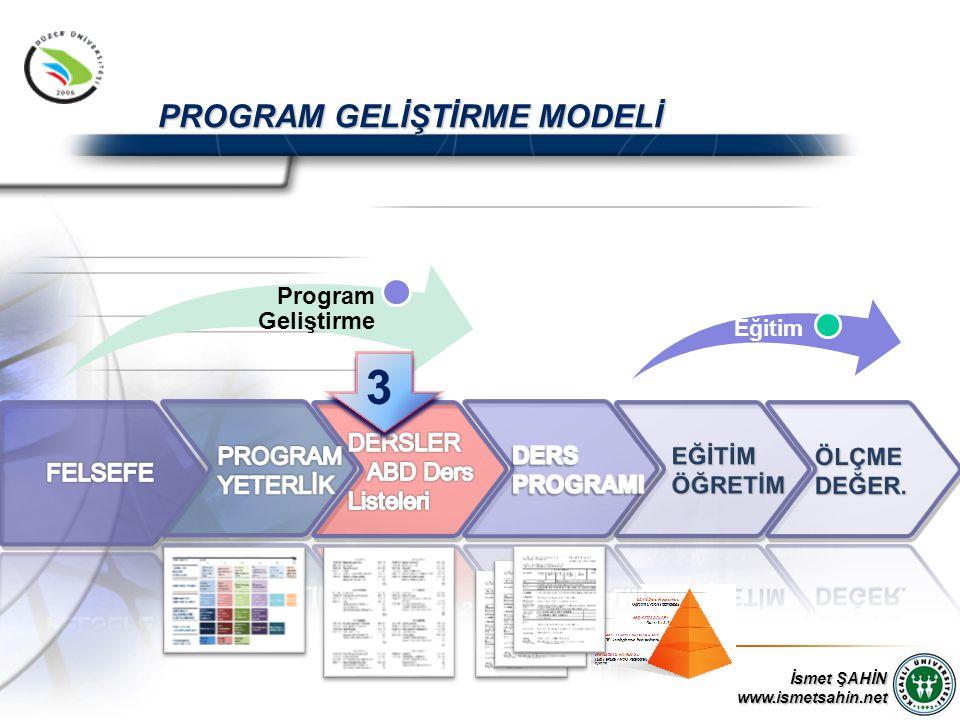 İsmet ŞAHİN www.ismetsahin.net Program Geliştirme PROGRAM GELİŞTİRME MODELİ Eğitim 3 3