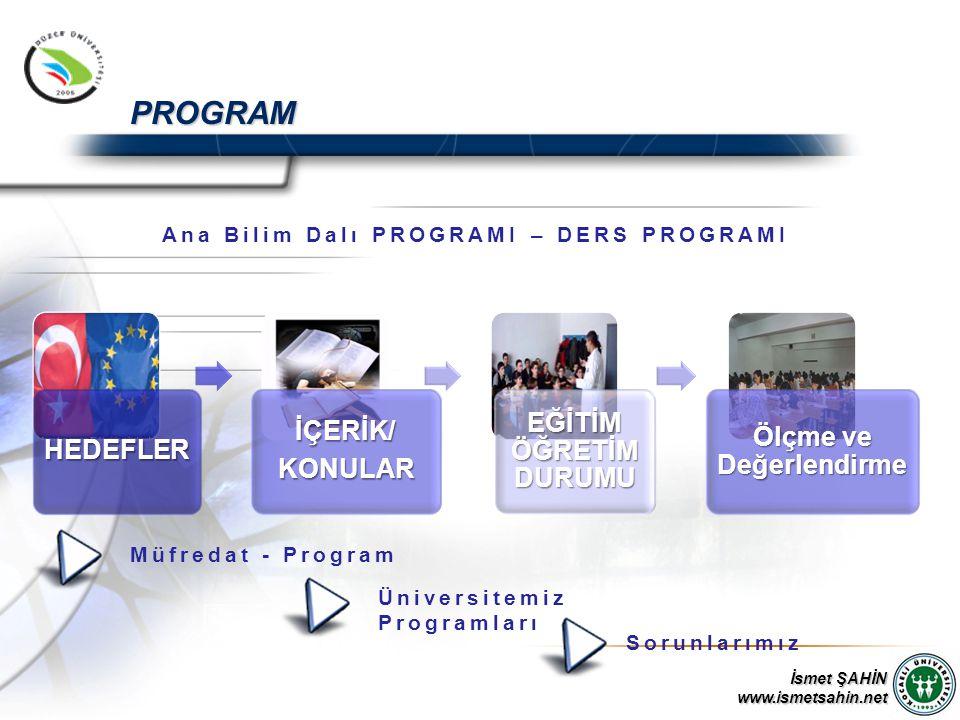 İsmet ŞAHİN www.ismetsahin.net PROGRAM HEDEFLERİÇERİK/KONULAR EĞİTİM ÖĞRETİM DURUMU Ölçme ve Değerlendirme Üniversitemiz Programları Müfredat - Program Sorunlarımız Ana Bilim Dalı PROGRAMI – DERS PROGRAMI