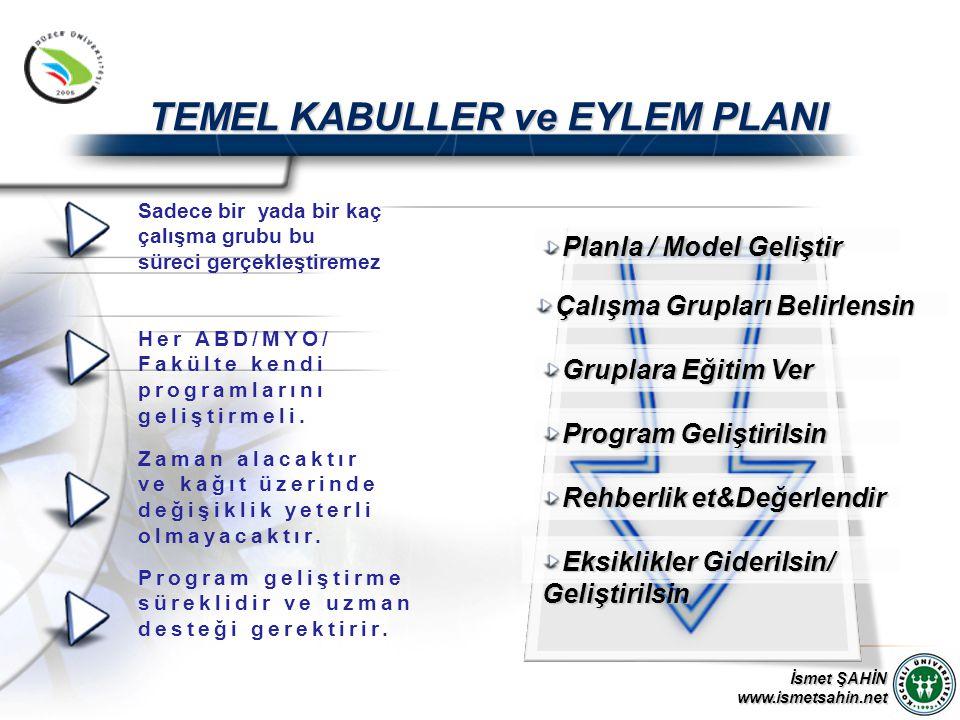 İsmet ŞAHİN www.ismetsahin.net TEMEL KABULLER ve EYLEM PLANI Her ABD/MYO/ Fakülte kendi programlarını geliştirmeli.