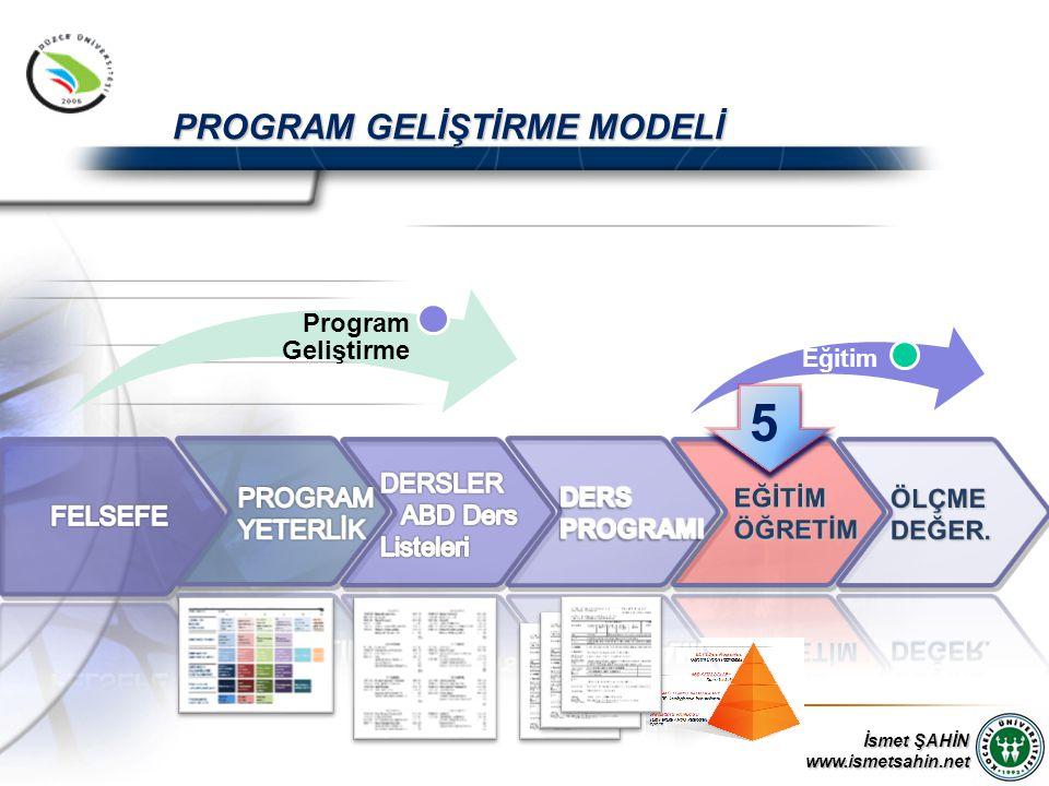 İsmet ŞAHİN www.ismetsahin.net Program Geliştirme PROGRAM GELİŞTİRME MODELİ Eğitim 5 5