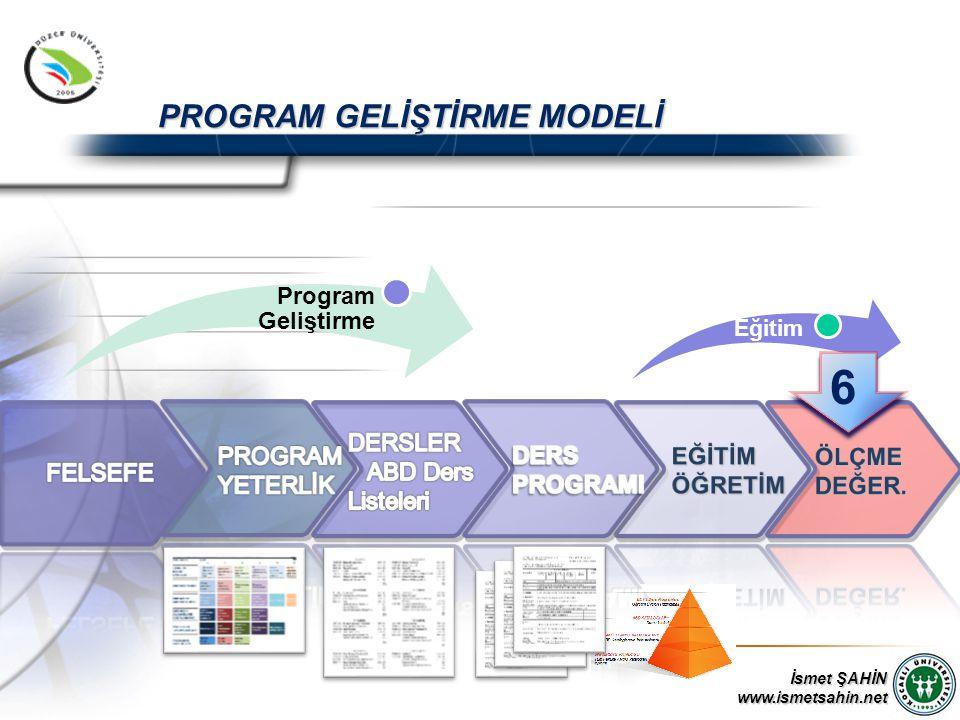İsmet ŞAHİN www.ismetsahin.net Program Geliştirme PROGRAM GELİŞTİRME MODELİ Eğitim 6 6