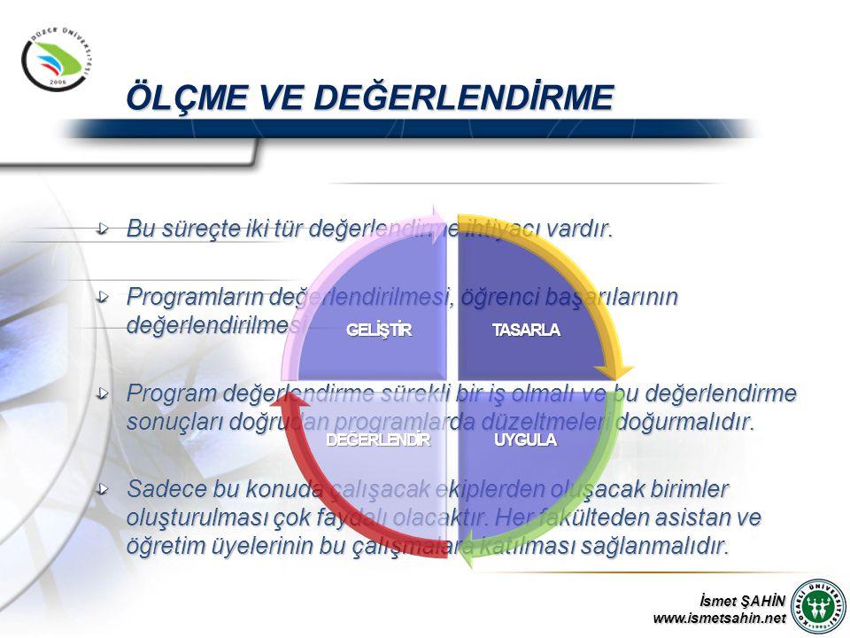 İsmet ŞAHİN www.ismetsahin.net ÖLÇME VE DEĞERLENDİRME Bu süreçte iki tür değerlendirme ihtiyacı vardır.