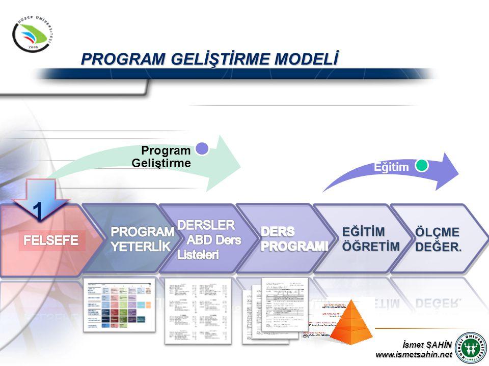 İsmet ŞAHİN www.ismetsahin.net Program Geliştirme PROGRAM GELİŞTİRME MODELİ Eğitim 1 1