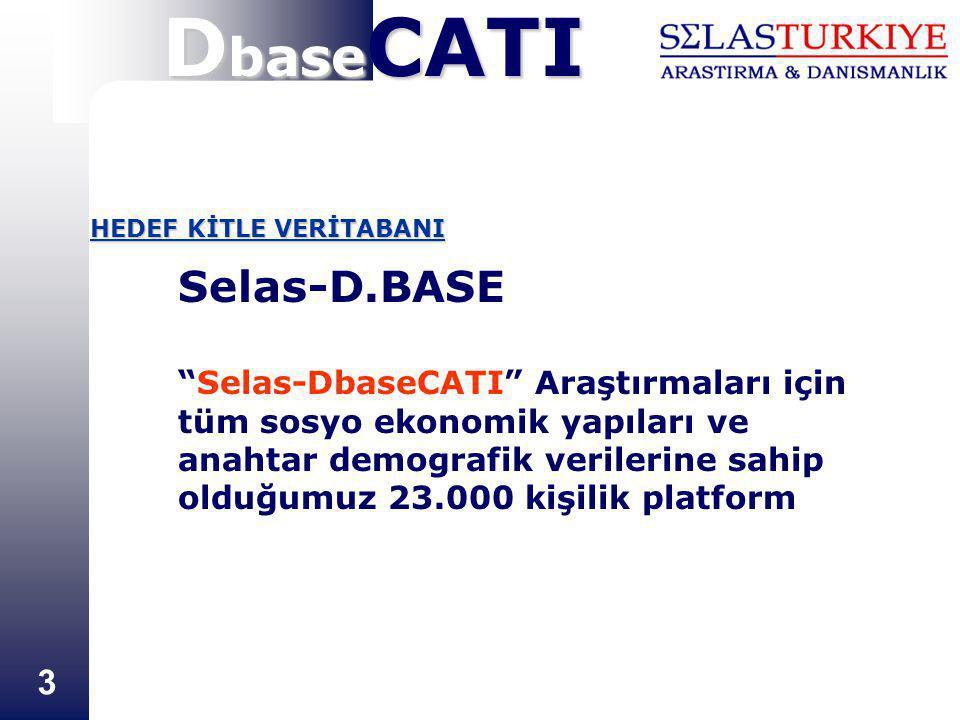 14 Selas Dbase CATI Selas, yüzyüze görüşmenin zorunlu olduğu haller dışında; Sürat ve görece daha düşük maliyet nedeniyle müşterilerine, Selas Dbase CATI sistemiyle çalışmayı önermektedir.