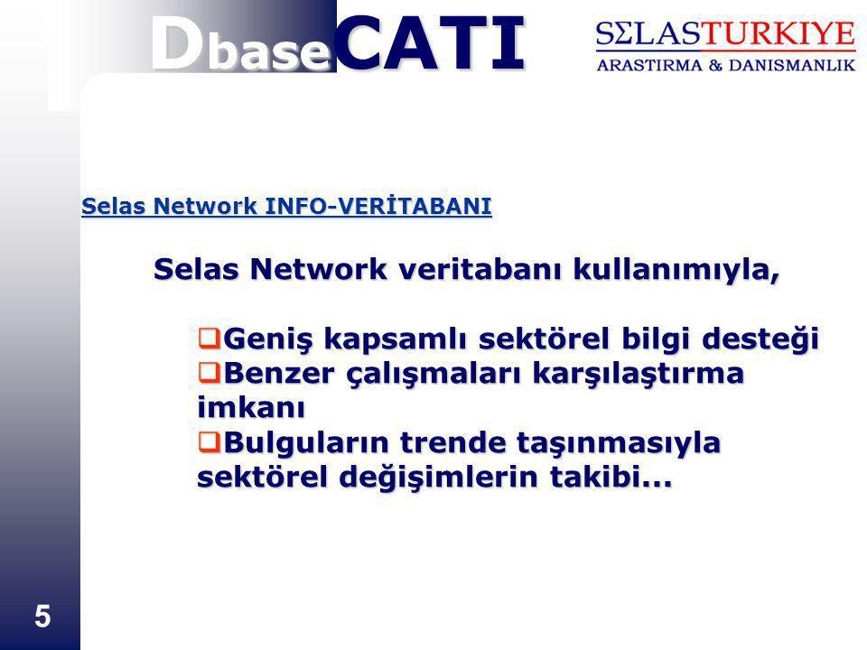 5 Selas Network veritabanı kullanımıyla,  Geniş kapsamlı sektörel bilgi desteği  Benzer çalışmaları karşılaştırma imkanı  Bulguların trende taşınmasıyla sektörel değişimlerin takibi...