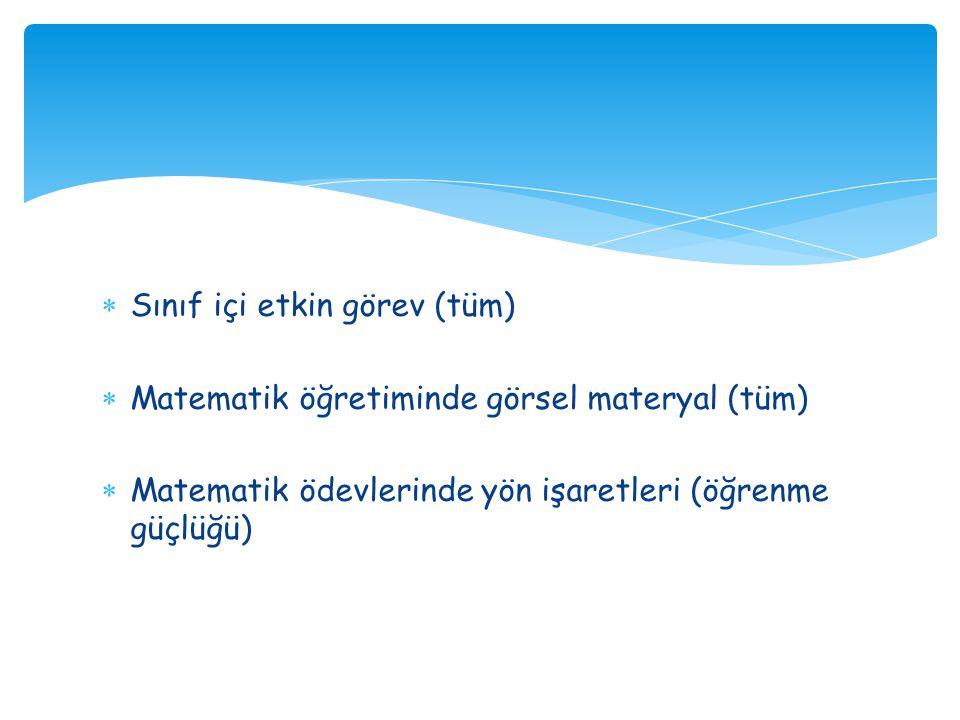  Sınıf içi etkin görev (tüm)  Matematik öğretiminde görsel materyal (tüm)  Matematik ödevlerinde yön işaretleri (öğrenme güçlüğü)