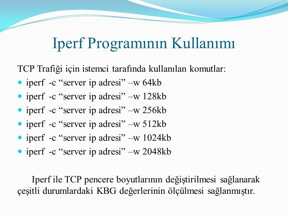 """Iperf Programının Kullanımı TCP Trafiği için istemci tarafında kullanılan komutlar: iperf -c """"server ip adresi"""" –w 64kb iperf -c """"server ip adresi"""" –w"""