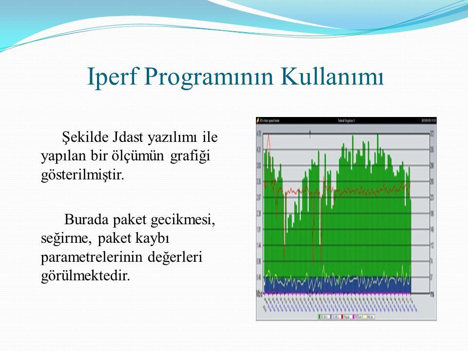 Iperf Programının Kullanımı Şekilde Jdast yazılımı ile yapılan bir ölçümün grafiği gösterilmiştir. Burada paket gecikmesi, seğirme, paket kaybı parame