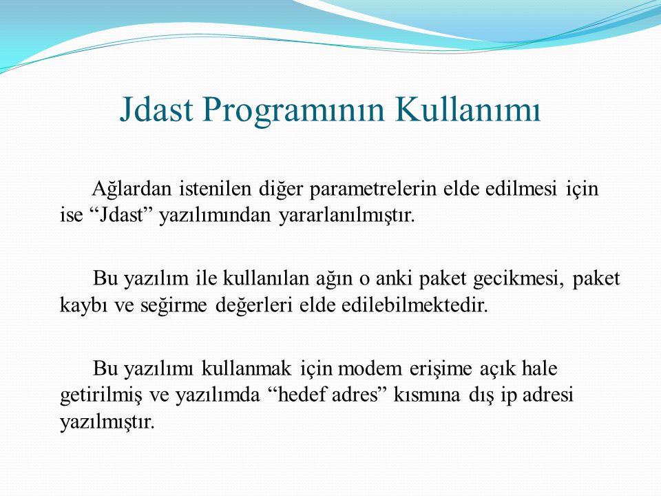 """Jdast Programının Kullanımı Ağlardan istenilen diğer parametrelerin elde edilmesi için ise """"Jdast"""" yazılımından yararlanılmıştır. Bu yazılım ile kulla"""