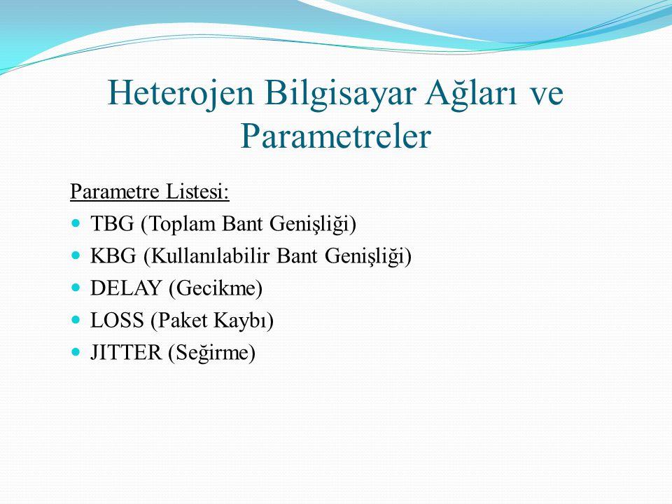 Heterojen Bilgisayar Ağları ve Parametreler Parametre Listesi: TBG (Toplam Bant Genişliği) KBG (Kullanılabilir Bant Genişliği) DELAY (Gecikme) LOSS (P