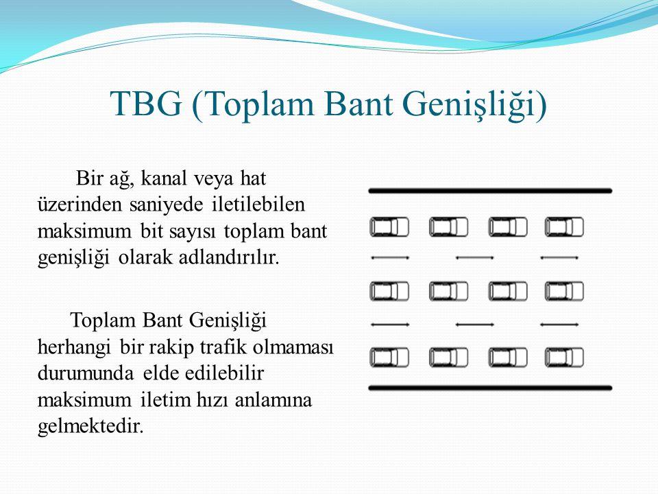 TBG (Toplam Bant Genişliği) Bir ağ, kanal veya hat üzerinden saniyede iletilebilen maksimum bit sayısı toplam bant genişliği olarak adlandırılır. Topl
