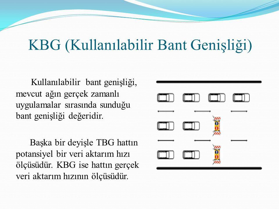 KBG (Kullanılabilir Bant Genişliği) Kullanılabilir bant genişliği, mevcut ağın gerçek zamanlı uygulamalar sırasında sunduğu bant genişliği değeridir.
