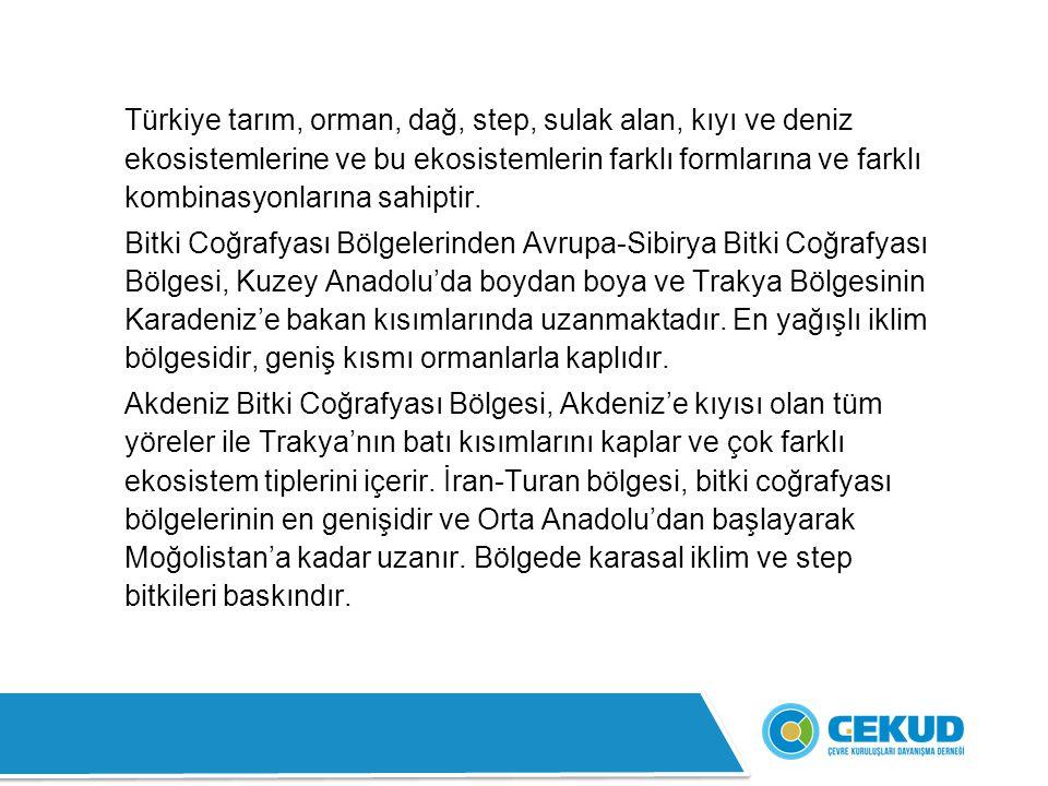 Türkiye tarım, orman, dağ, step, sulak alan, kıyı ve deniz ekosistemlerine ve bu ekosistemlerin farklı formlarına ve farklı kombinasyonlarına sahiptir