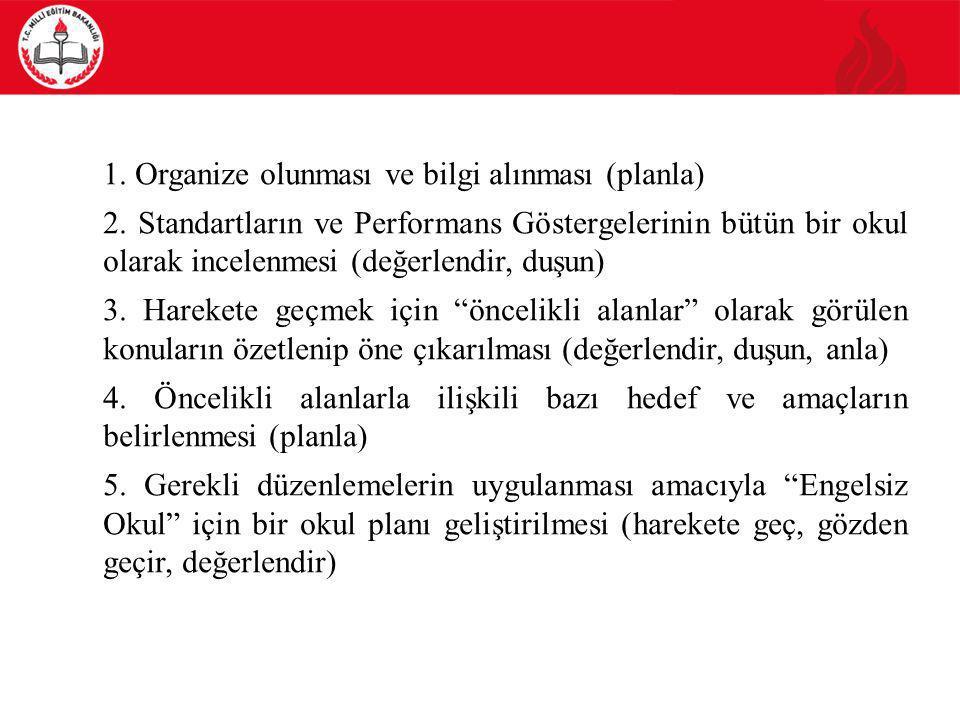 1. Organize olunması ve bilgi alınması (planla) 2. Standartların ve Performans Göstergelerinin bütün bir okul olarak incelenmesi (değerlendir, duşun)