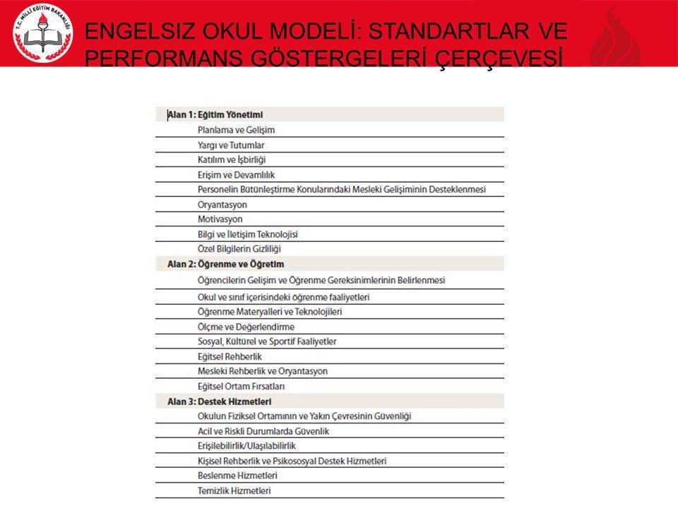 ENGELSIZ OKUL MODELİ: STANDARTLAR VE PERFORMANS GÖSTERGELERİ ÇERÇEVESİ