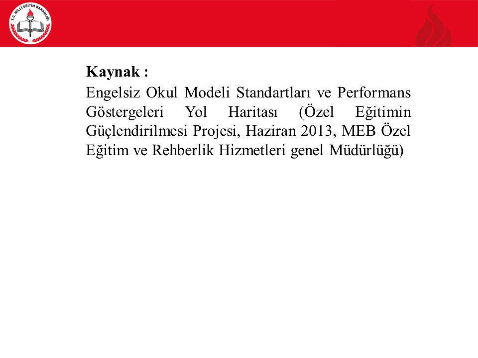 Kaynak : Engelsiz Okul Modeli Standartları ve Performans Göstergeleri Yol Haritası (Özel Eğitimin Güçlendirilmesi Projesi, Haziran 2013, MEB Özel Eğit