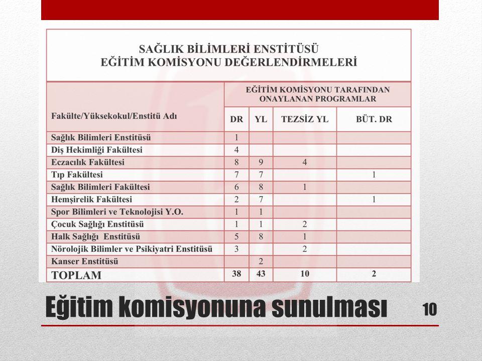 Eğitim komisyonuna sunulması 10