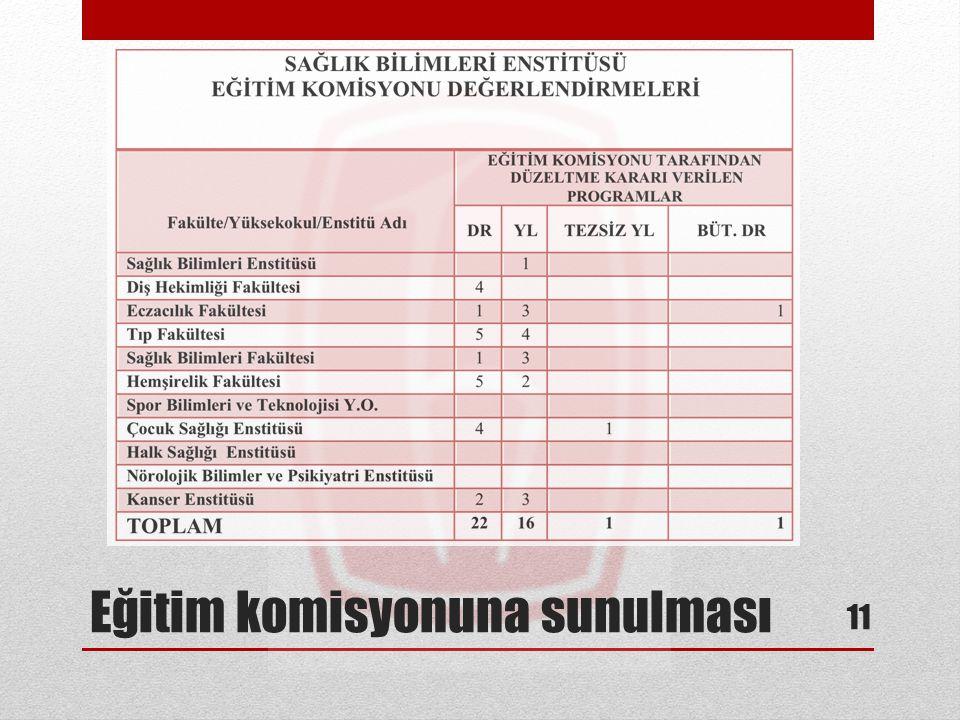 Eğitim komisyonuna sunulması 11