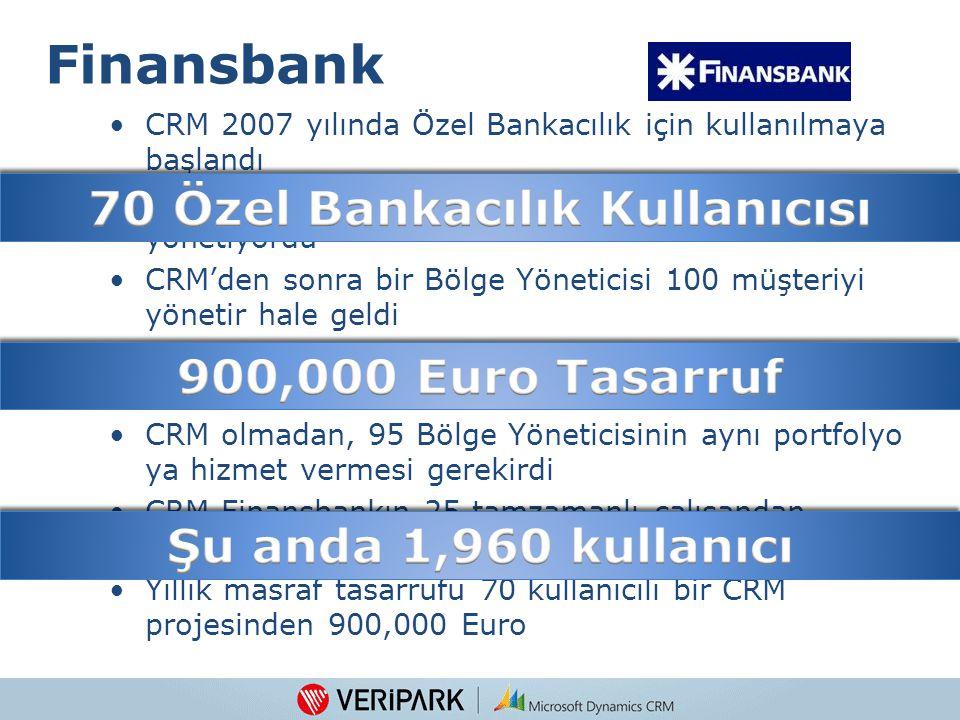 Finansbank CRM 2007 yılında Özel Bankacılık için kullanılmaya başlandı CRM'den önce bir Bölge Yöneticisi 75 müşteriyi yönetiyordu CRM'den sonra bir Bölge Yöneticisi 100 müşteriyi yönetir hale geldi Banka Bireysel Bankacılık için 70 Bölge Yöneticisine sahip CRM olmadan, 95 Bölge Yöneticisinin aynı portfolyo ya hizmet vermesi gerekirdi CRM Finansbankın 25 tamzamanlı çalışandan tasarruf etmesini sağladı Yıllık masraf tasarrufu 70 kullanıcılı bir CRM projesinden 900,000 Euro 21