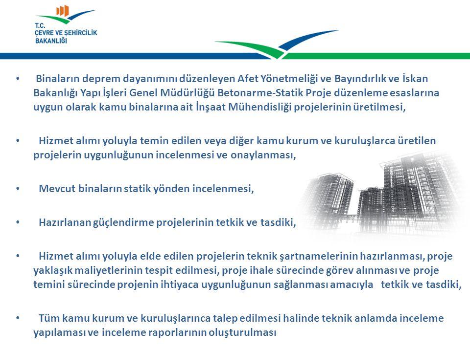 Binaların deprem dayanımını düzenleyen Afet Yönetmeliği ve Bayındırlık ve İskan Bakanlığı Yapı İşleri Genel Müdürlüğü Betonarme-Statik Proje düzenleme