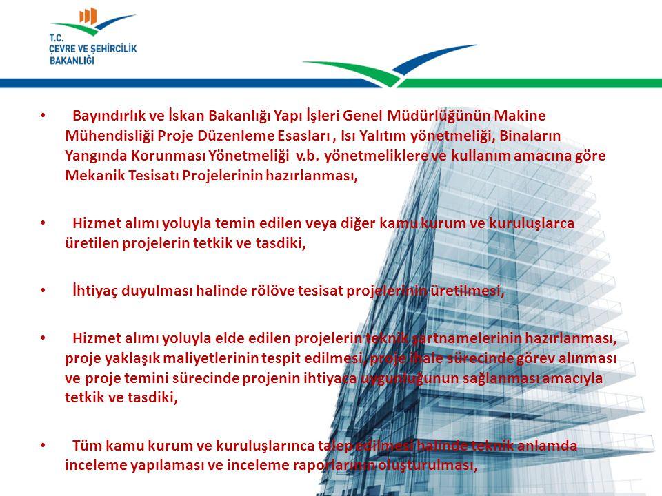 Bayındırlık ve İskan Bakanlığı Yapı İşleri Genel Müdürlüğünün Makine Mühendisliği Proje Düzenleme Esasları, Isı Yalıtım yönetmeliği, Binaların Yangınd