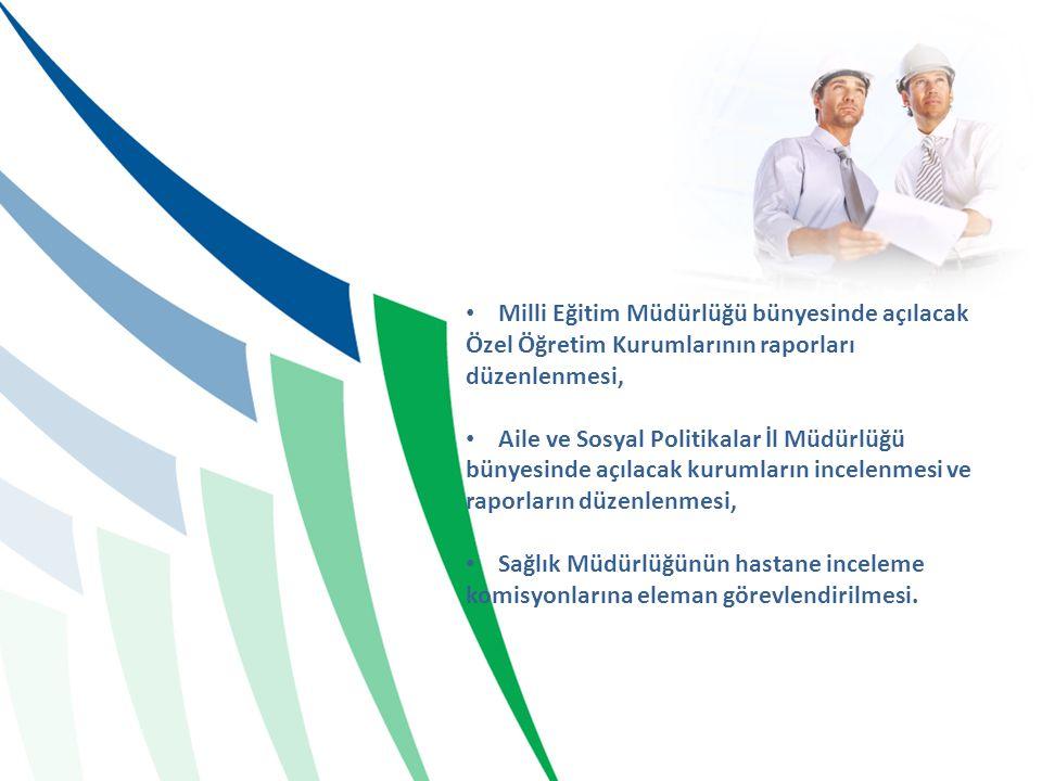 Milli Eğitim Müdürlüğü bünyesinde açılacak Özel Öğretim Kurumlarının raporları düzenlenmesi, Aile ve Sosyal Politikalar İl Müdürlüğü bünyesinde açılac